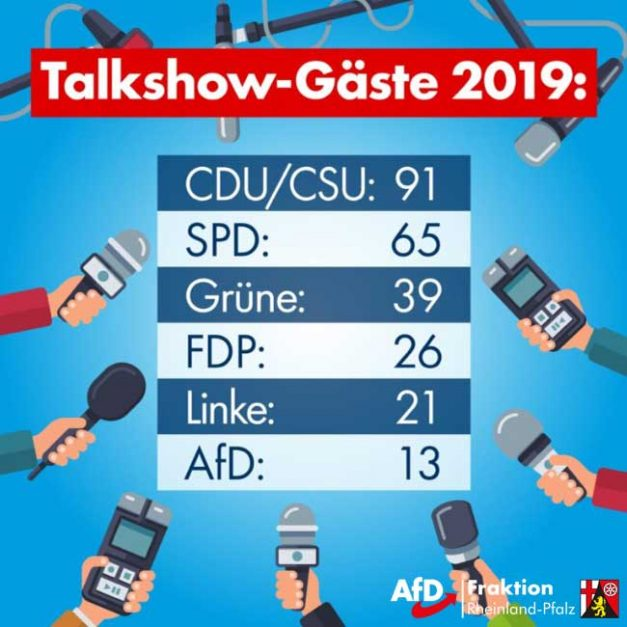 Statistik Talkshow Gäste in 2019